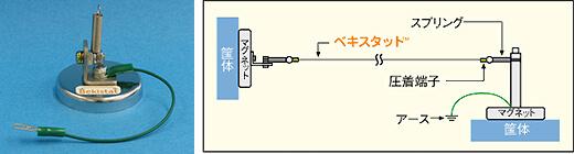 YAMADA山田科学 柴田科学总代理